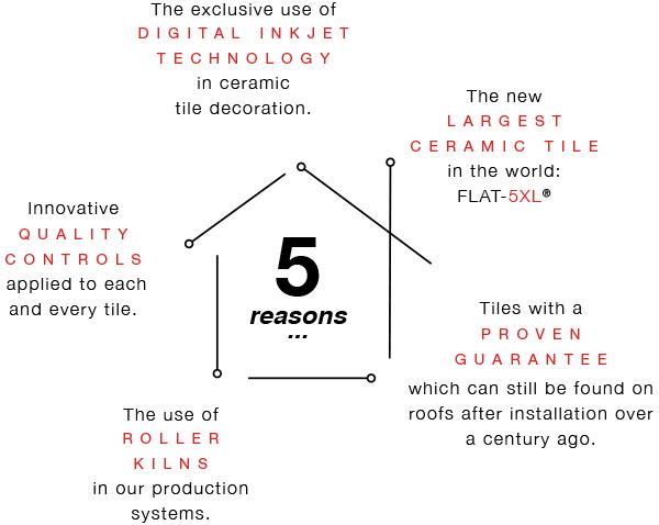 5 Razones