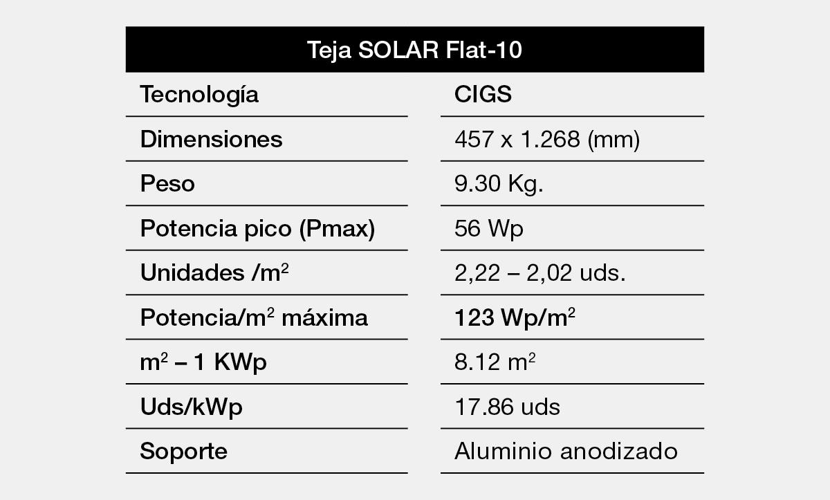 Características técnicas teja SOLAR Flat-10