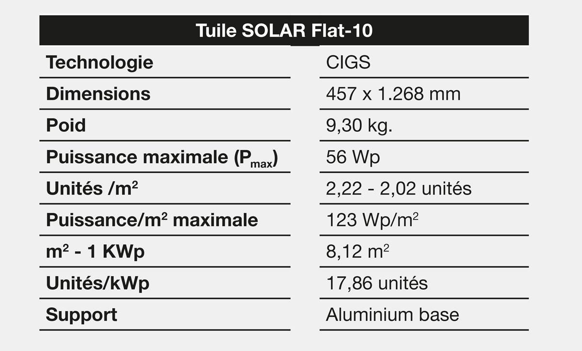 Fiche technique tuile SOLAIRE Flat-10