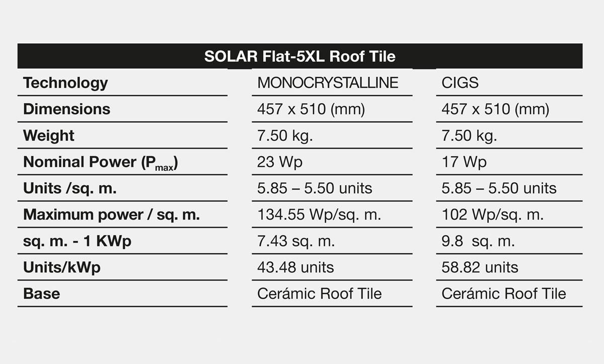 Teja cerámica SOLAR Flat-5XL