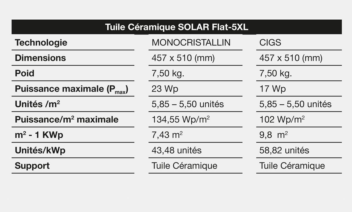 Fiche technique tuile SOLAIRE Flat-5XL